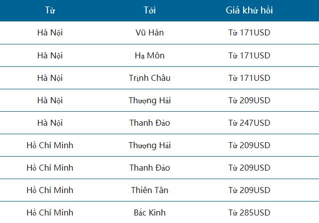 Bảng giá vé khuyến mại của China Southern Airlines